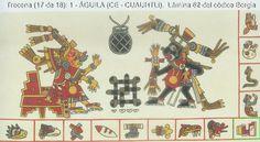 """#TONALPOHUALLI : CHICNAHUI-CALLI (9-CASA) 8/Ene/2016 """"El calendario Ritual""""  #tonalamatl Cuenta de las #trecenas  Descripción completa: https://plus.google.com/+TlacuiloAzteca/posts/8jg8As1A6fQ"""