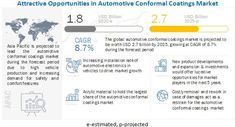 The Global Automotive Conformal Coatings Market is projected to reach USD 2.7 billion by 2025 from USD 1.8 billion in 2020, at a CAGR of 8.7%. Competitive Intelligence, Competitive Analysis, Bayer Ag, Tennessee, Radiation Dose, Ge Healthcare, Call System, Technological Change, Asia