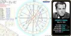 Henry Fonda's birth chart.  http://www.astrologynewsworld.com/index.php/galleries/celeb-gallery/item/henry-fonda #astrology #birthday #birthchart #natalchart #taurus #henryfonda
