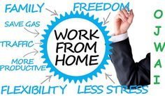 Advantages of Work from Home - Survey Reports . I have made this article through the results of Survey Reports about Advantages of Work at home.