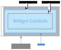 App Widget Design Guidelines