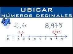 Ubicación de fracciones en la recta numérica - YouTube
