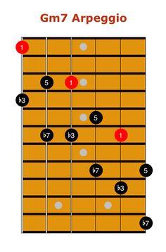 rock guitar lessons best rock guitar riffs strum patterns full songs tab chords video. Black Bedroom Furniture Sets. Home Design Ideas