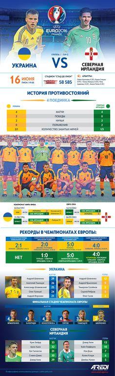 Инфографика, Украина - Северная Ирландия. Pre game, Euro-2016, art, infographic, Ukraine, Northern Ireland, soccer, football, UEFA, #sportaredi
