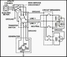 Automatic Transfer Switch on generac ats switch diagram
