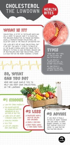 Be good to your arteries! Learn more about cholesterol with this infographic- what it is, how we consume it and how to keep your levels moderate.