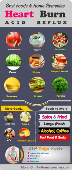 Best foods and Home Remedies for Heart Burn Foods to avoid for Gerd Acid Reflux Yoga Poses Apple cider vinegar Aloe vera Ginger Yogurt Watermelon Cucumber Coconut water a. Aloe Vera, Natural Health Remedies, Herbal Remedies, Asthma Remedies, Home Remedies For Acidity, Natural Cures, Die O, Best Smoothie, Apple Cider Vinegar Remedies