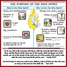 Yes! Very important! You cannot enter the kingdom of God without repentance, baptism in the name of Jesus Christ, and the baptism of the Holy Ghost with evidence of speaking in other tongues!