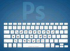 Les raccourcis clavier des logiciels Adobe