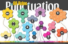 69 Rules of Punctuation