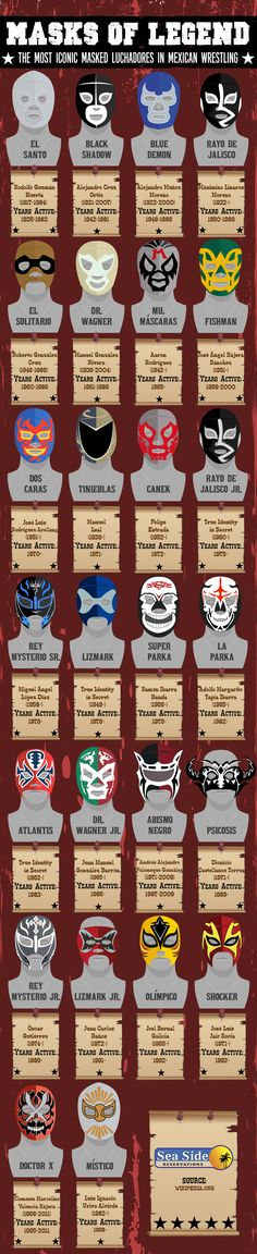 Lucha Libre: The Most Iconic Masked Luchadores in Mexican Wrestling [by Sea Side Mexico -- via #tipsographic]. More at tipsographic.com