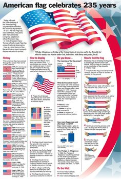 Our Flag Badge American flag history and etiquette