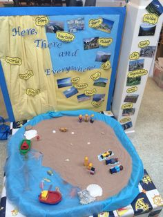 Seaside small world play for new topic called Here, There and Everywhere. FS/ KS1 classroom.