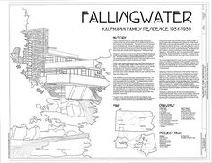 Cover Sheet - Fallingwater, State Route 381 (Stewart Township), Ohiopyle, Fayette County, PA
