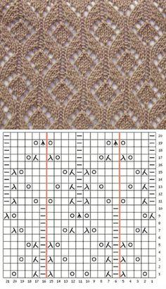 DIY Stricken sweater knitting pattern Bridal Jewelry - Don't just wear it for the wedding Article Bo Lace Knitting Stitches, Lace Knitting Patterns, Knitting Charts, Loom Knitting, Knitting Designs, Knitting Socks, Hand Knitting, Loom Scarf, Blog