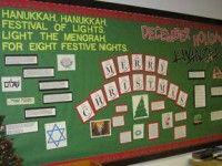 Hundreds of Classroom Bulletin Board Ideas for Teachers