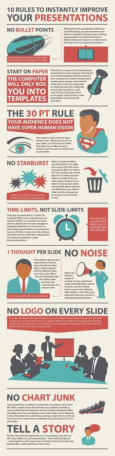 10 Rules to Improve Your Presentations, Presentation Infographic by Maurice ten Teye, via Behance