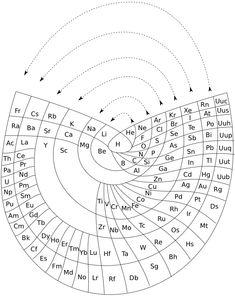 pdf das linguistische universalienproblem in neuer sicht 194 sitzung am 17 april 1974 in
