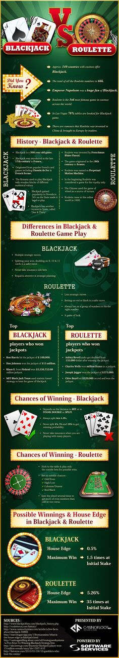 Blackjack VS Roulette | Casino Infographics: