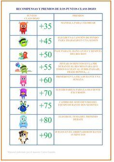 EL MAESTRO CARLOS GARRIDO: PREMIOS Y RECOMPENSAS DEL CLASS DOJO Classroom Rules, Classroom Behavior, Classroom Decor, Classroom Management, Class Dojo, Classdojo For Parents, Bon Point, Teaching Time, Too Cool For School