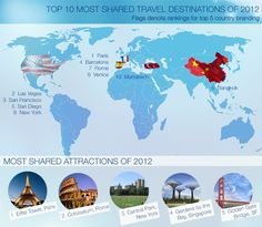 Travel Infographic 2012: Top Destinations and Attractions