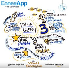 Enneagram 3 Formation Management, Enneagram Type 3, Visual Thinking, Soul Searching, Mbti, Personality Types, Numerology, Helping Others, Just In Case