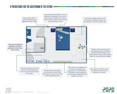 """[infographic] """"9 predictions for the guestroom of the future"""" Jan-2015 by Hotelnewsnow.com"""