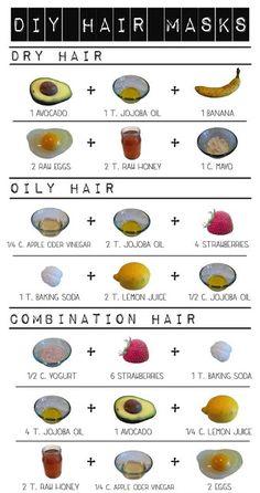 Ro&Ro Beauty Blog: Beauty Trend: Hair Repair