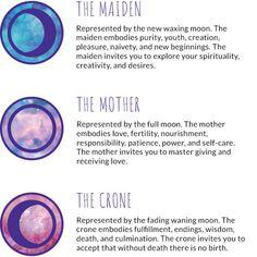 The triple goddess. The triple goddess. Goddess Meaning, Moon Meaning, Goddess Symbols, Moon Symbols, Wiccan Symbols, Magic Symbols, Viking Symbols, Egyptian Symbols, Viking Runes