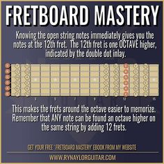 Grow as a guitarist with neat guitar theory graphics, tips and tricks — Ry Naylor Guitar Music Theory Lessons, Music Theory Guitar, Guitar Chords, Music Chords, Art Lessons, Guitar Tips, Guitar Lessons, Diatonic Scale, Circle Of Fifths