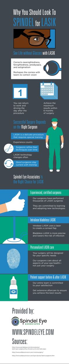 Just like glasses, LASIK can address presbyopia, astigmatism, and farsightedness! Find out why Spindel Eye Associates may make for the best choice by viewing this infographic. #infographic #datavisualization #lasik #eye