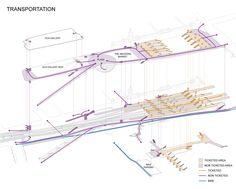 The Flinders Street Station Winning Proposal / HASSELL + Herzog & de Meuron