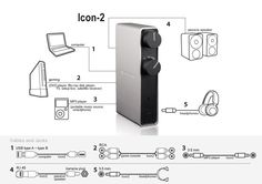NuForce Icon2 - Ei toimituskuluja! - Hifikulma Outlet Store, Desktop, Digital, My Love, Phone, Audio, Amp, Tools, Lifestyle