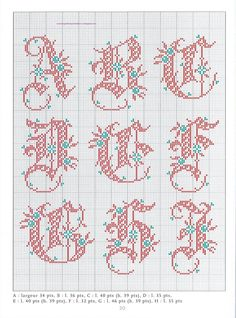 < Cross-stitch Alphabets Christmas, part no color chart use pattern chart as your guide. Cross Stitch Thread, Cross Stitch Love, Cross Stitch Designs, Cross Stitching, Cross Stitch Embroidery, Machine Embroidery, Stitch Patterns, Christmas Cross Stitch Alphabet, Cross Stitch Letters