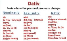 Personal Pronouns - German/Deutsch