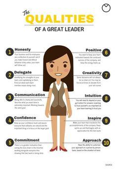 Leadership Coaching, Leadership Development, Personal Development, Quality Of Leadership, Leadership Activities, Leadership Examples, Life Coaching, Business Leadership Quotes, Leadership Competencies