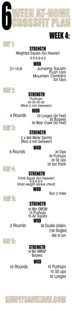 Week 4 - 6 Week Crossfit Workout Plan! I like this! Some of these could be useful for traveling wods!
