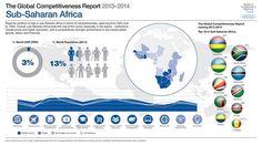 Global Competitiveness In dex 2013 _ Sub Saharan Africa Commodity Prices, World Population, World Economic Forum, Economics, Education, Regional, Geo, Infographics, African