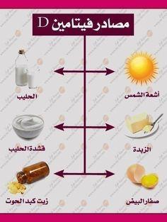 مصادر #فيتامين_د Vitamin D