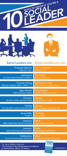 10 Ways To Know If You're A Social Leader [INFOGRAPHIC] | Vala Afshar
