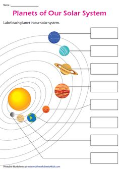Identify the Eight Planets Solar System Worksheets, Solar System Activities, Solar System Crafts, Solar System Projects For Kids, Science Projects For Kids, Science Lessons, Planets Activities, Preschool Learning Activities, Solar System Coloring Pages