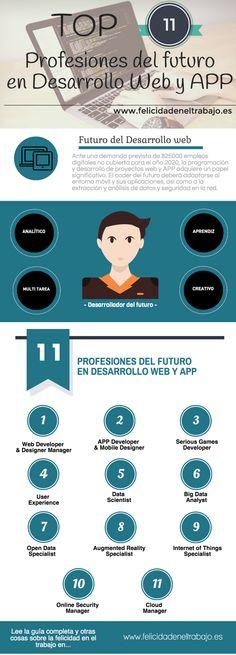 Top 11 profesiones del futuro en Desarrollo Web y APP #infografia #infographic #empleo