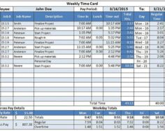 Using Excel To Work With A Trial Balance HttpsWww