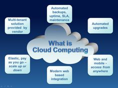 """""""What is cloud computing?"""" """"Are we in the cloud now?"""" """"Where is the cloud?"""" These and other questions you have maybe heard or probably asked yourself."""