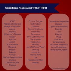 As part of this health jaunt I have undertaken over the past couple of years, I was diagnosed as positive for the MTHFR gene mutation. It has not been my only diagnosis, but it has certainly contri...