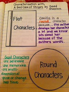 part of students' reading notebooks.re-doing reading notebooks next year. Teaching Language Arts, Teaching Writing, Teaching Themes, Teaching Plot, Teaching Character, Teaching Resources, Reading Lessons, Reading Skills, Reading Strategies