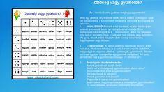 | ÍRÁS, OLVASÁS Bingo, Periodic Table, Thing 1, Education, Gallery, Velvet, Periodic Table Chart, Roof Rack, Periotic Table