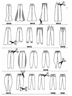 Evoluzione della foggia dei jeans negli anni Settanta, tavola elaborata dagli esperti di M. F. Girbaud.