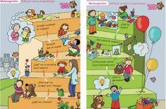 Escalera de la metacognición para infantil y primaria
