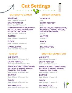 Not sure what cut or blade settings to use with vinyl and your Silhouette Cameo Cricut or Brother Scan & Cut? This handy chart is the perfect place to start. Silhouette Cameo Vinyl, Silhouette School, Silhouette Cameo Tutorials, Silhouette Machine, Silhouette Projects, Silhouette Cutter, Silhouette America, Silhouette Files, Inkscape Tutorials